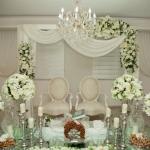 لیست دفتر ازدواج و طلاق در تهران منطقه 7